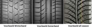 Voorbeeld profiel Winterbanden - Voorbeeld profiel zomerbanden - Voorbeeld profiel all season banden
