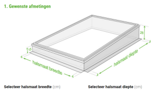 Bereken de prijs van uw Lichtkoepel plat dak