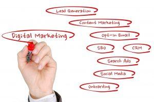 online marketing bureau in de Achterhoek